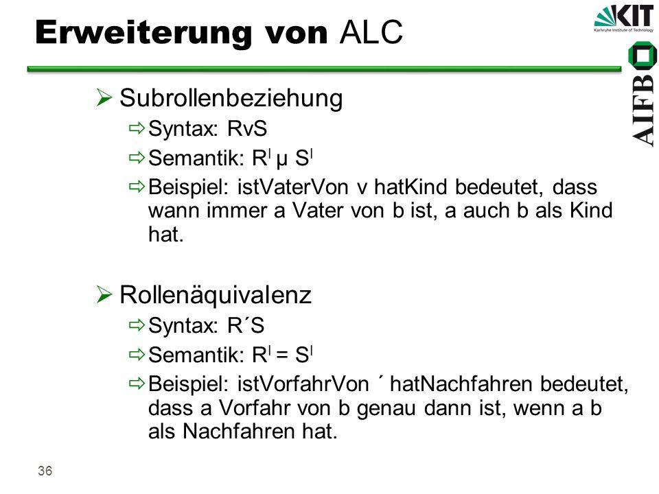 Erweiterung von ALC Subrollenbeziehung Rollenäquivalenz Syntax: RvS