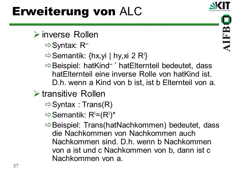 Erweiterung von ALC inverse Rollen transitive Rollen Syntax: R–