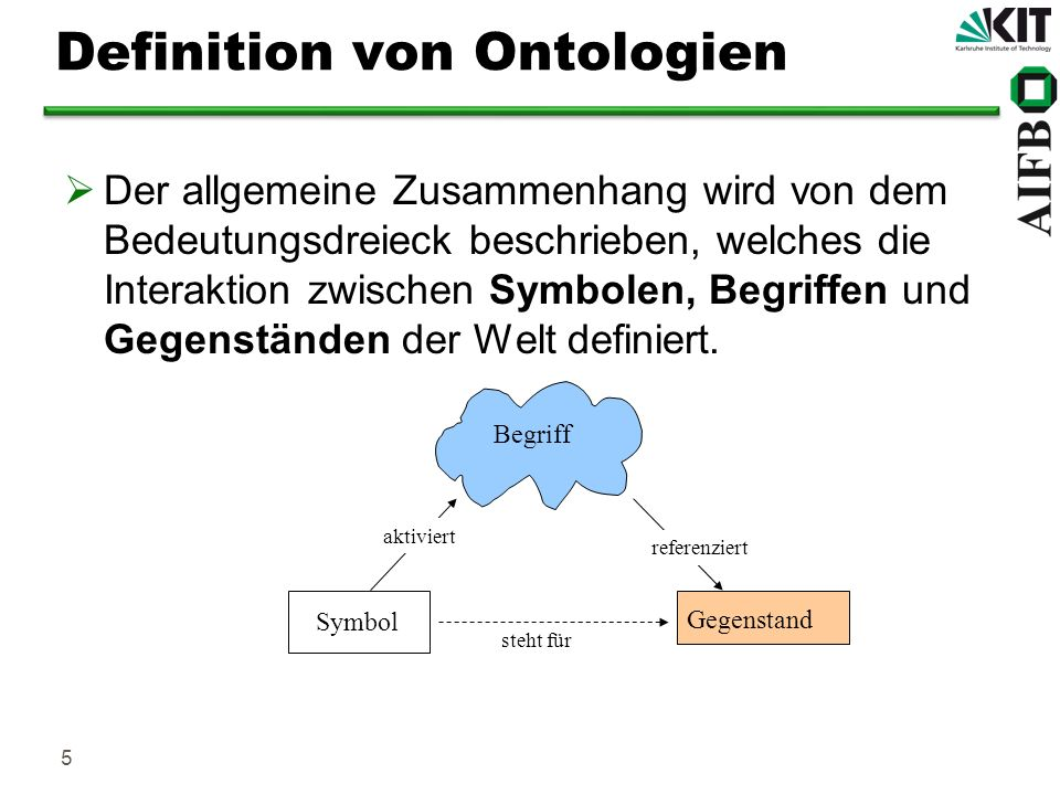 Definition von Ontologien
