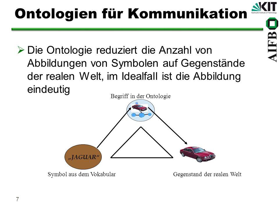 Ontologien für Kommunikation