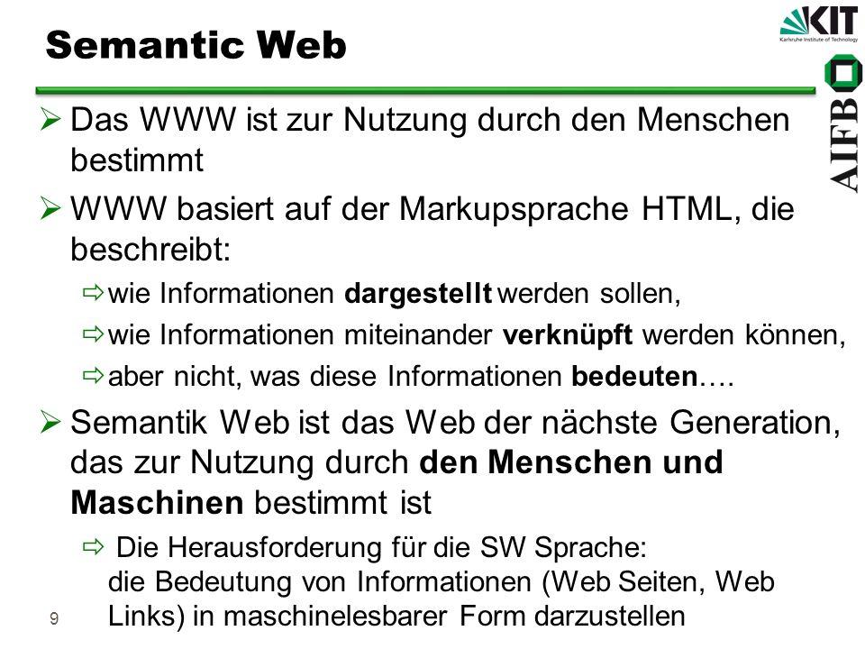 Semantic Web Das WWW ist zur Nutzung durch den Menschen bestimmt
