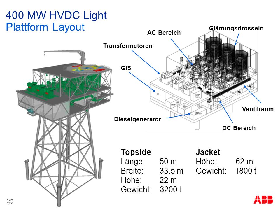 400 MW HVDC Light Plattform Layout