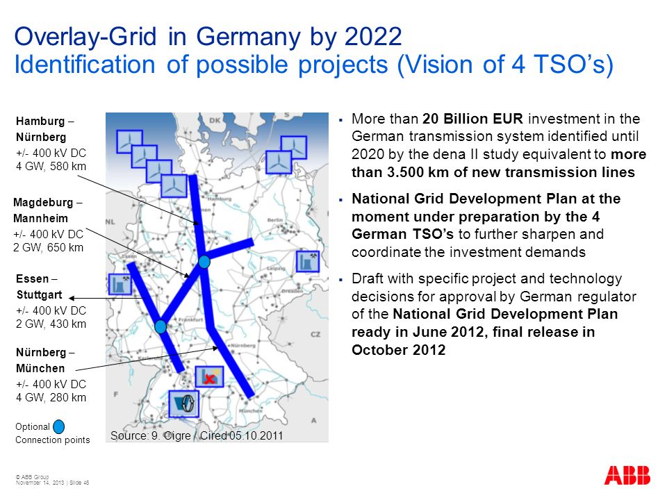 Overlay-Grid in Germany by 2022 Identification of possible projects (Vision of 4 TSO's)