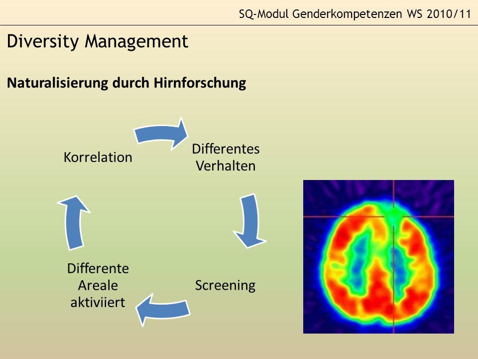 Diversity Management Naturalisierung durch Hirnforschung
