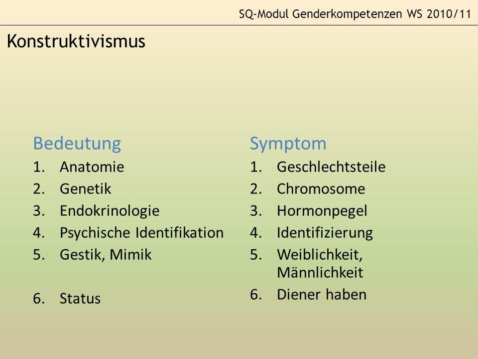 Bedeutung Symptom Konstruktivismus Anatomie Genetik Endokrinologie
