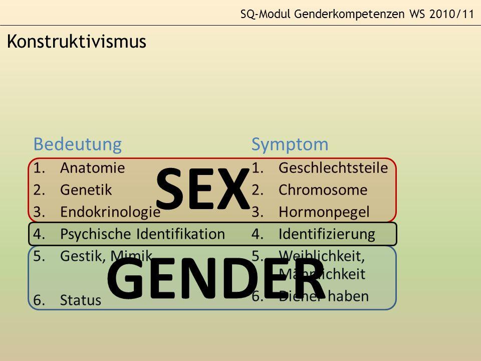 SEX GENDER Bedeutung Symptom Konstruktivismus Anatomie Genetik