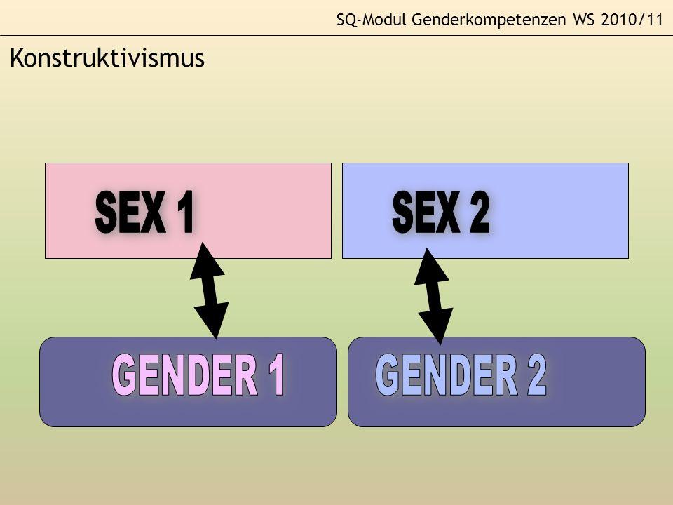 SEX 1 SEX 2 SEX 1 GENDER 1 GENDER 2 Konstruktivismus