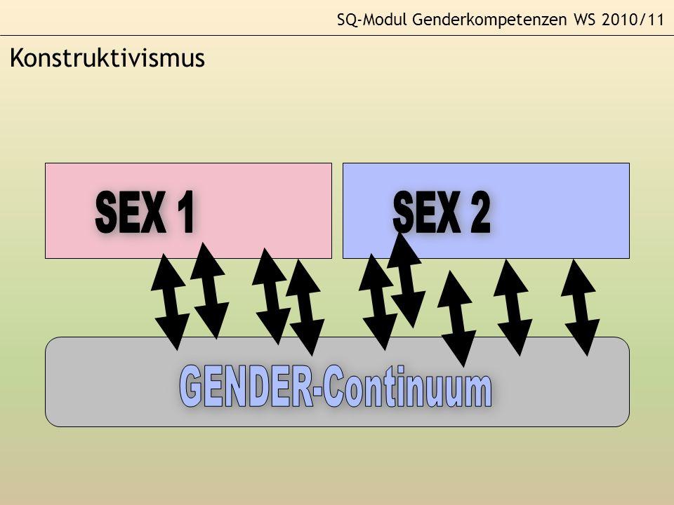 SEX 1 SEX 2 SEX 1 GENDER-Continuum Konstruktivismus