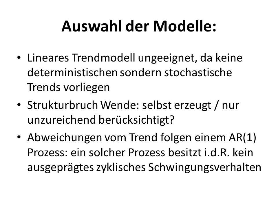 Auswahl der Modelle: Lineares Trendmodell ungeeignet, da keine deterministischen sondern stochastische Trends vorliegen.