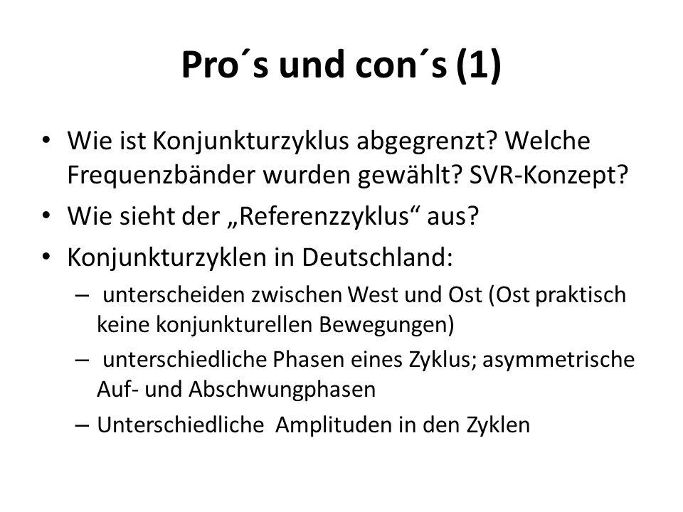 Pro´s und con´s (1) Wie ist Konjunkturzyklus abgegrenzt Welche Frequenzbänder wurden gewählt SVR-Konzept