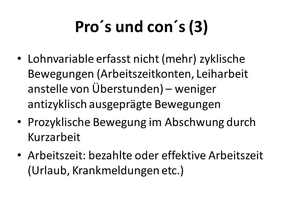 Pro´s und con´s (3)