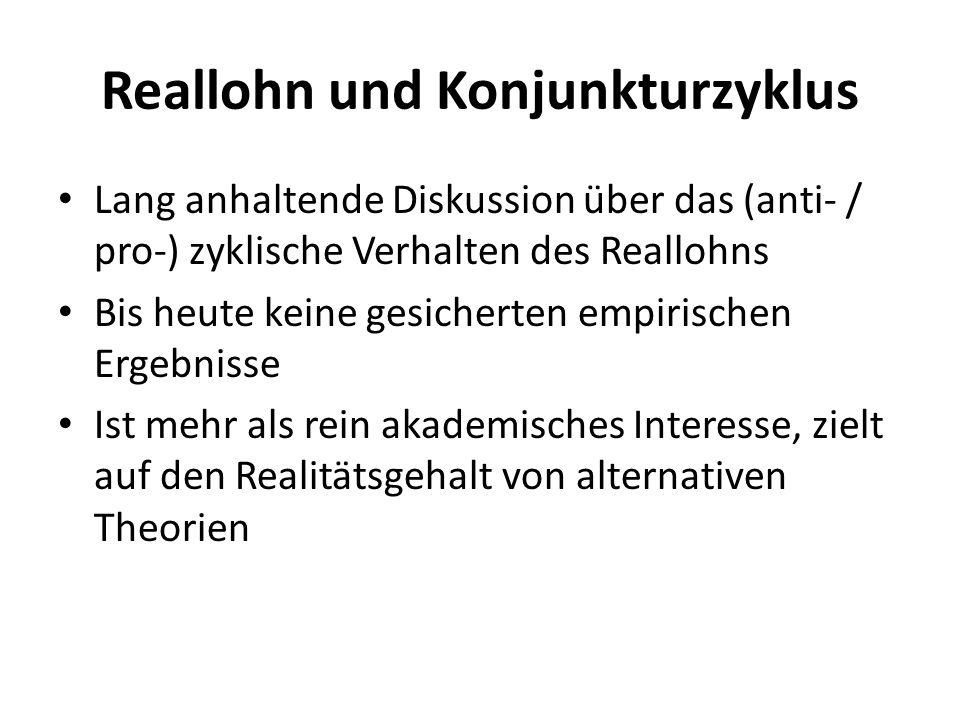 Reallohn und Konjunkturzyklus