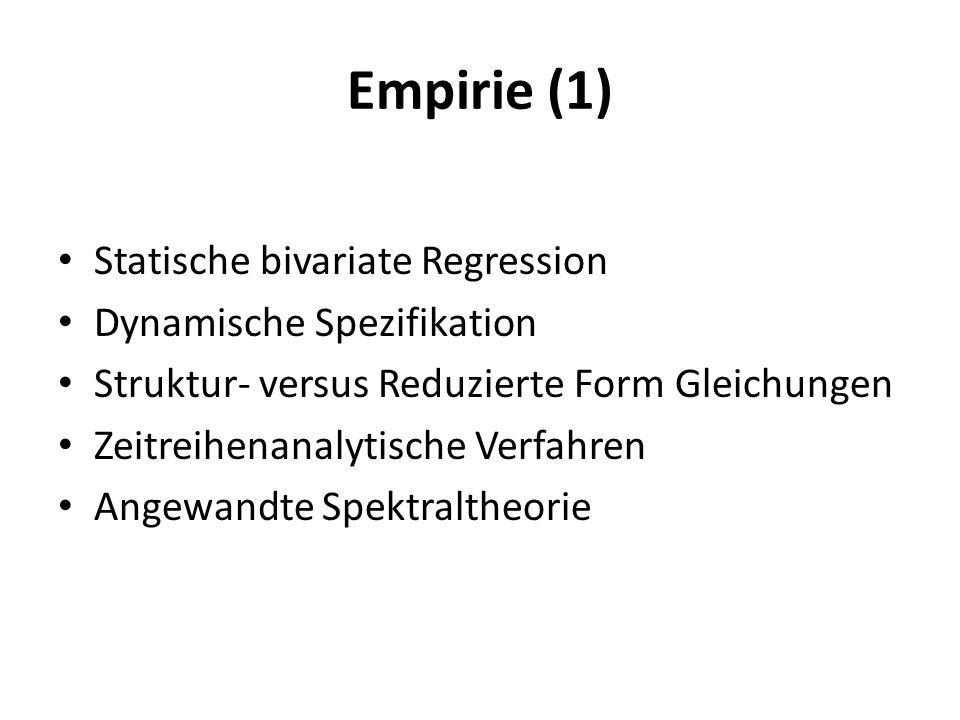 Empirie (1) Statische bivariate Regression Dynamische Spezifikation