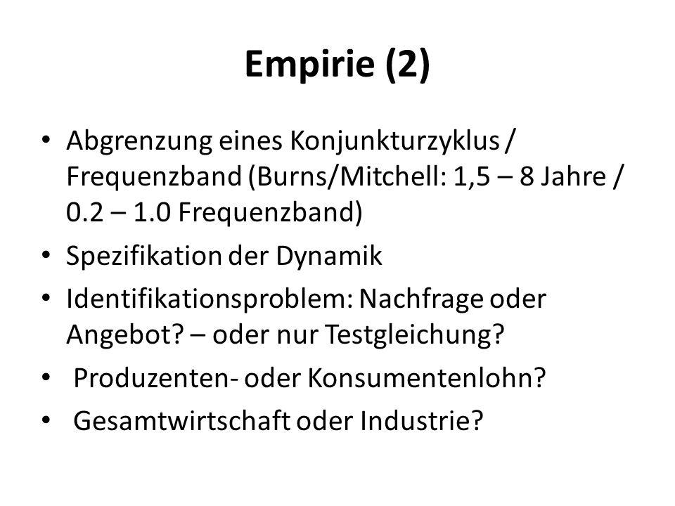 Empirie (2) Abgrenzung eines Konjunkturzyklus / Frequenzband (Burns/Mitchell: 1,5 – 8 Jahre / 0.2 – 1.0 Frequenzband)