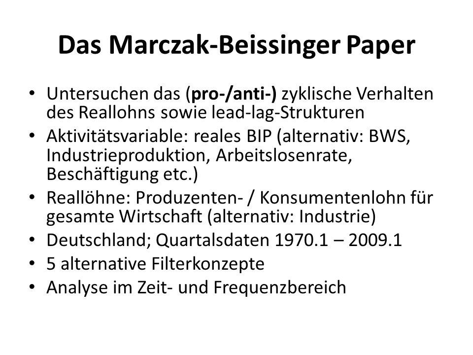 Das Marczak-Beissinger Paper