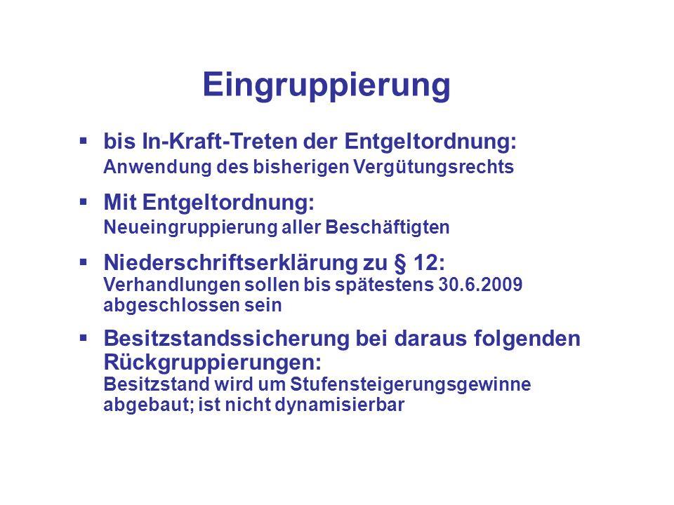 Eingruppierungbis In-Kraft-Treten der Entgeltordnung: Anwendung des bisherigen Vergütungsrechts.