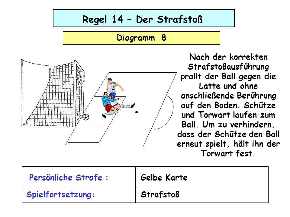 Beste Diagramm Schütz Fotos - Der Schaltplan - greigo.com