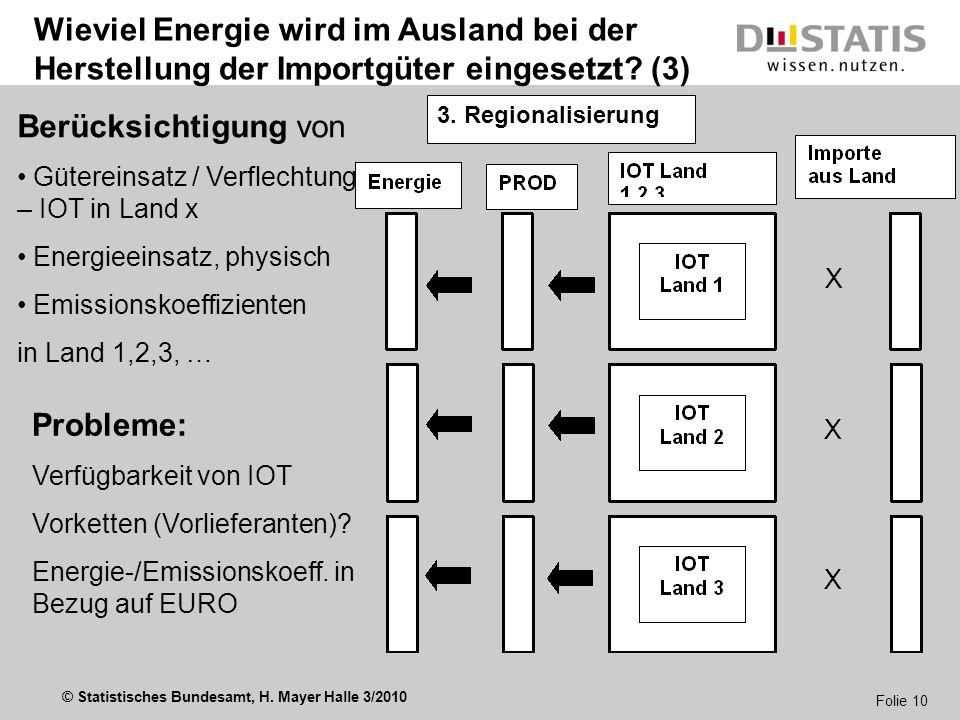 Wieviel Energie wird im Ausland bei der Herstellung der Importgüter eingesetzt (3)