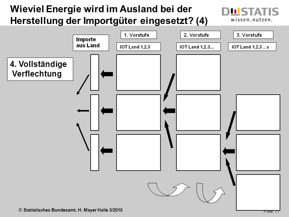 Wieviel Energie wird im Ausland bei der Herstellung der Importgüter eingesetzt (4)