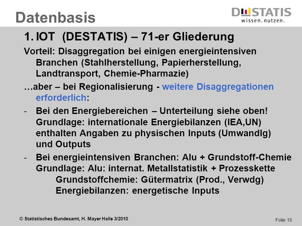 Datenbasis IOT (DESTATIS) – 71-er Gliederung