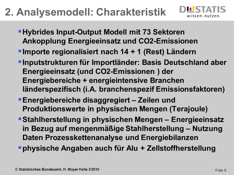 2. Analysemodell: Charakteristik