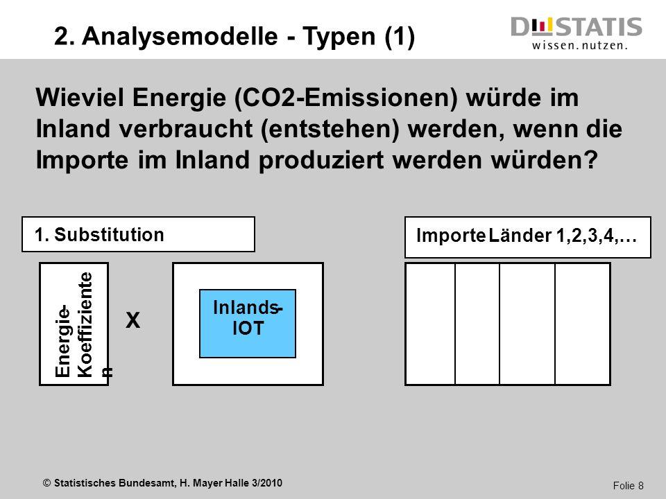 2. Analysemodelle - Typen (1)