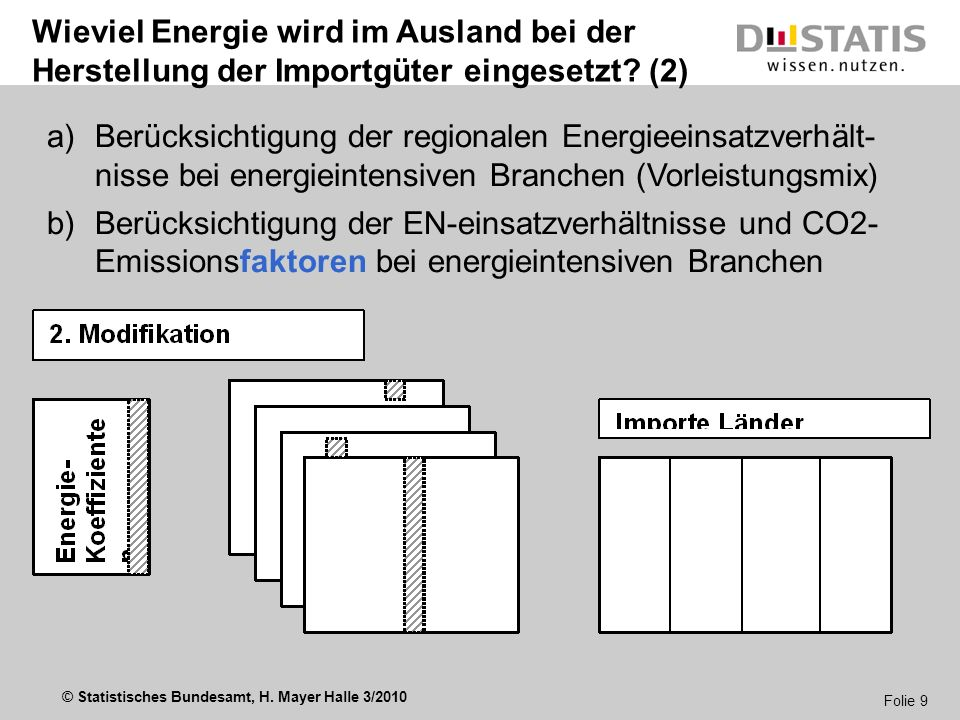 Wieviel Energie wird im Ausland bei der Herstellung der Importgüter eingesetzt (2)