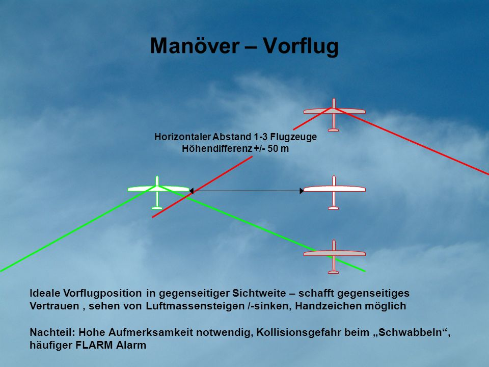 Horizontaler Abstand 1-3 Flugzeuge