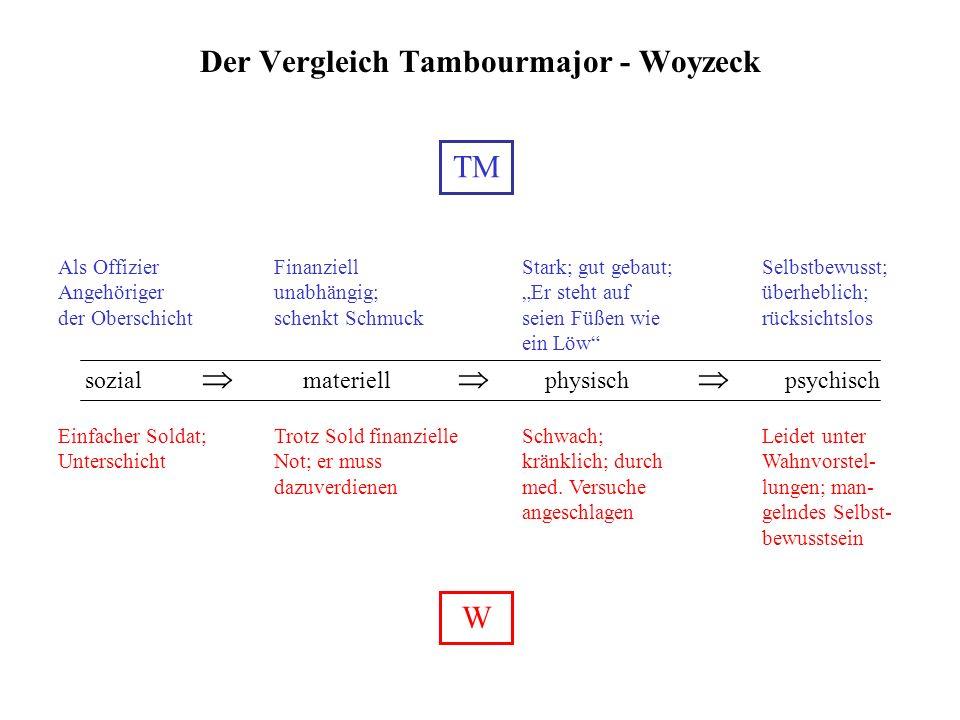 Der Vergleich Tambourmajor - Woyzeck