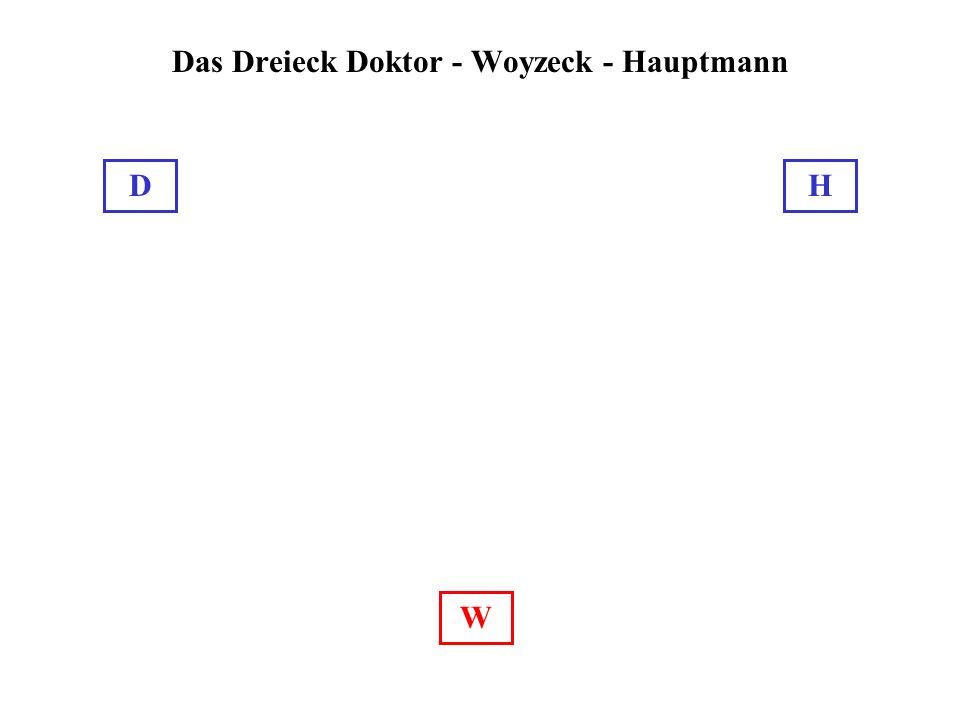 Das Dreieck Doktor - Woyzeck - Hauptmann