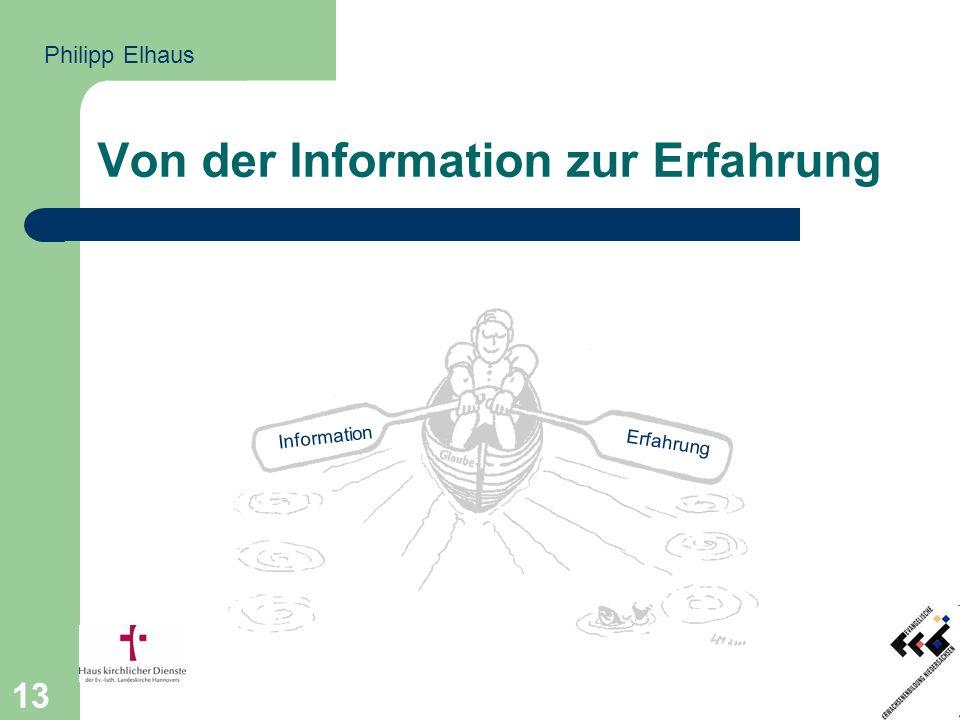 Von der Information zur Erfahrung