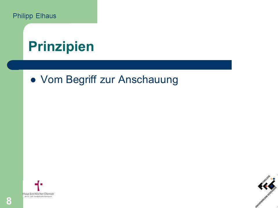 Prinzipien Vom Begriff zur Anschauung Philipp Elhaus