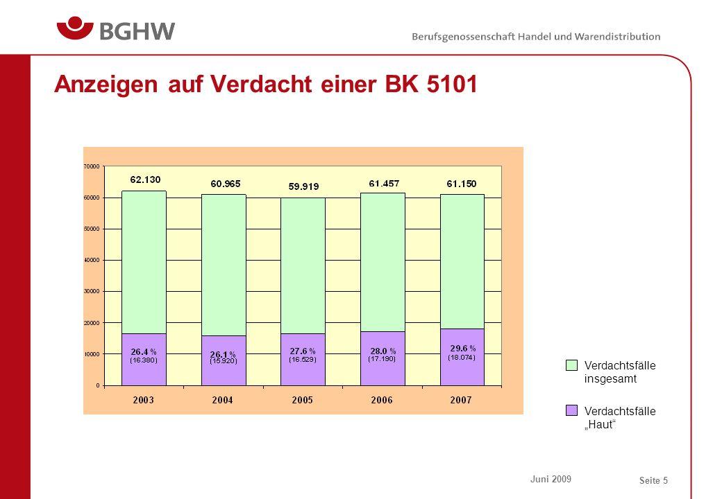Anzeigen auf Verdacht einer BK 5101