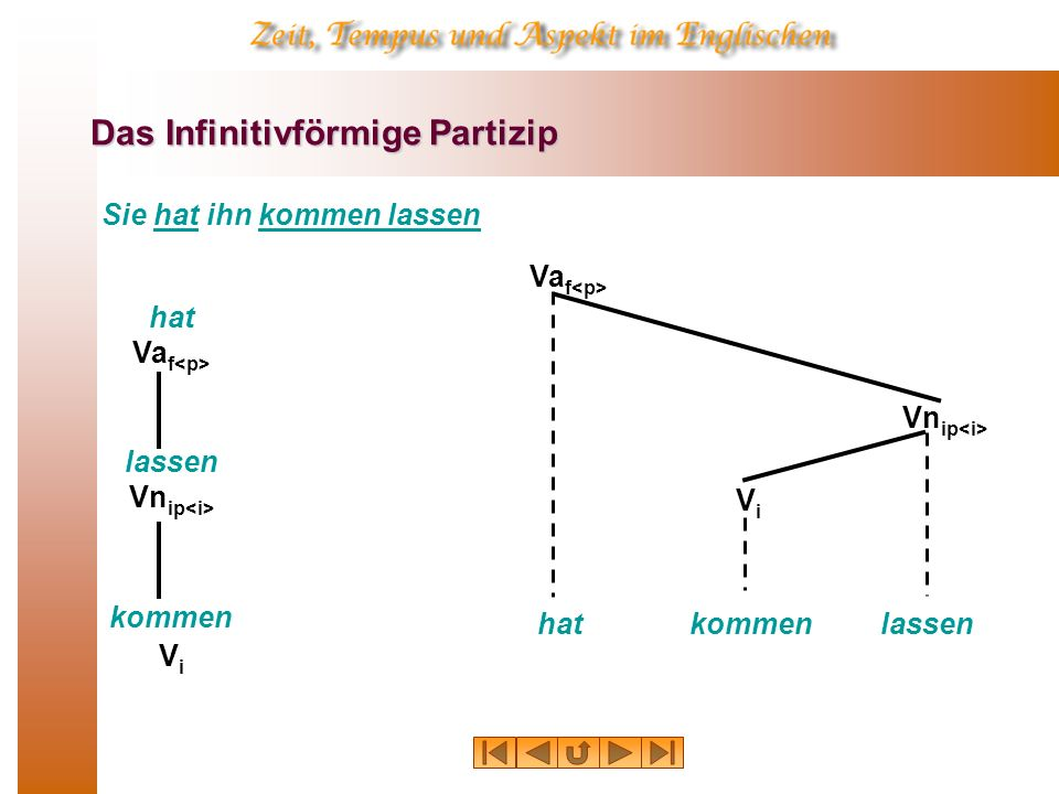 Das Infinitivförmige Partizip