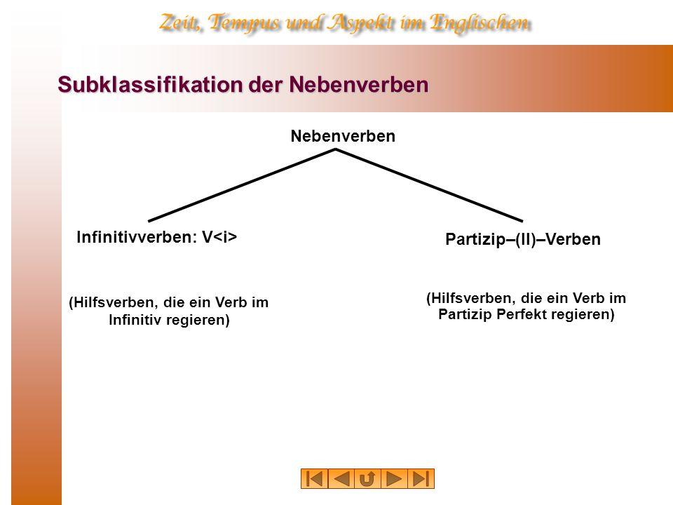 Subklassifikation der Nebenverben