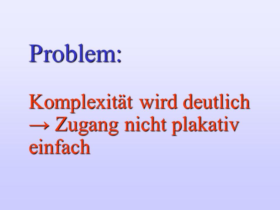 Problem: Komplexität wird deutlich → Zugang nicht plakativ einfach