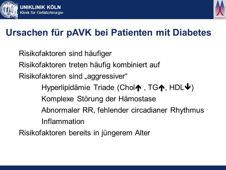 Ursachen für pAVK bei Patienten mit Diabetes