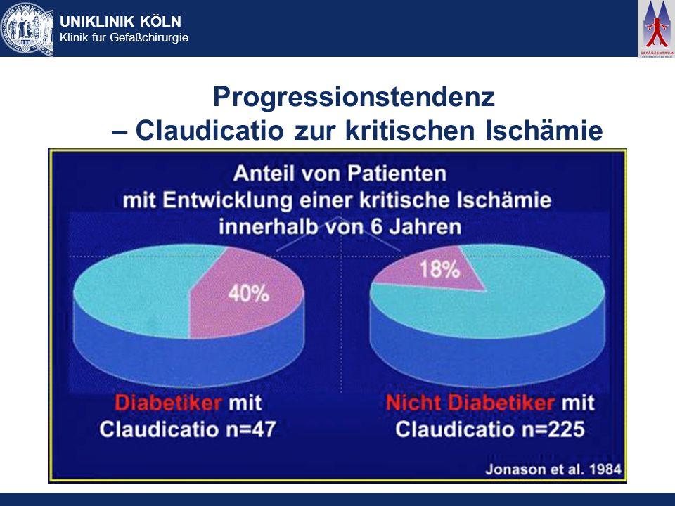 Progressionstendenz – Claudicatio zur kritischen Ischämie