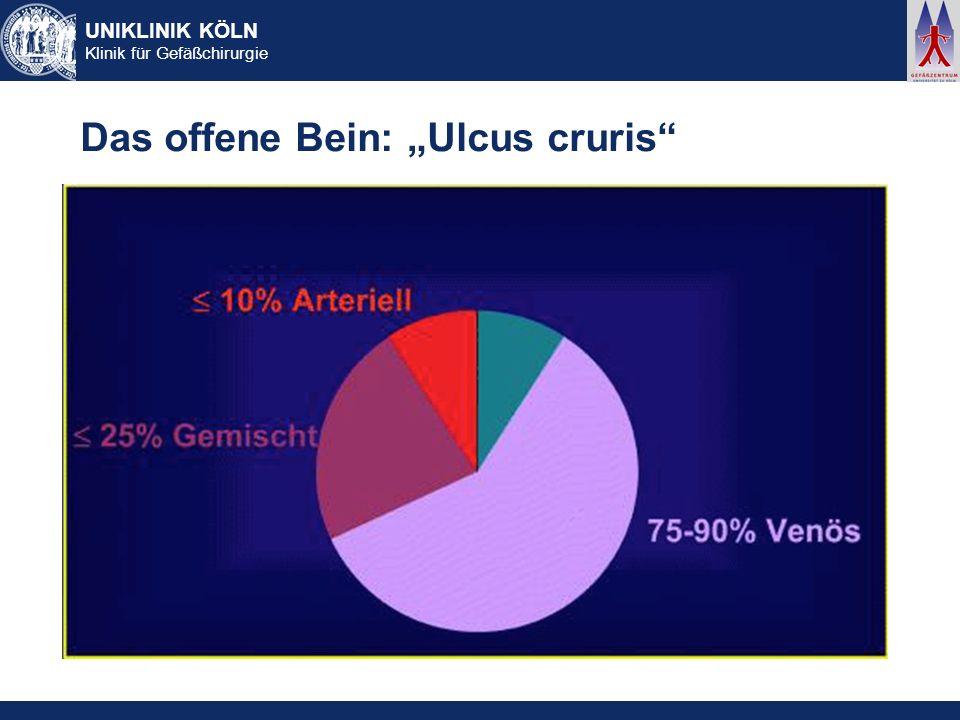 """Das offene Bein: """"Ulcus cruris"""