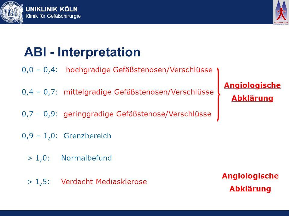 ABI - Interpretation 0,0 – 0,4: hochgradige Gefäßstenosen/Verschlüsse