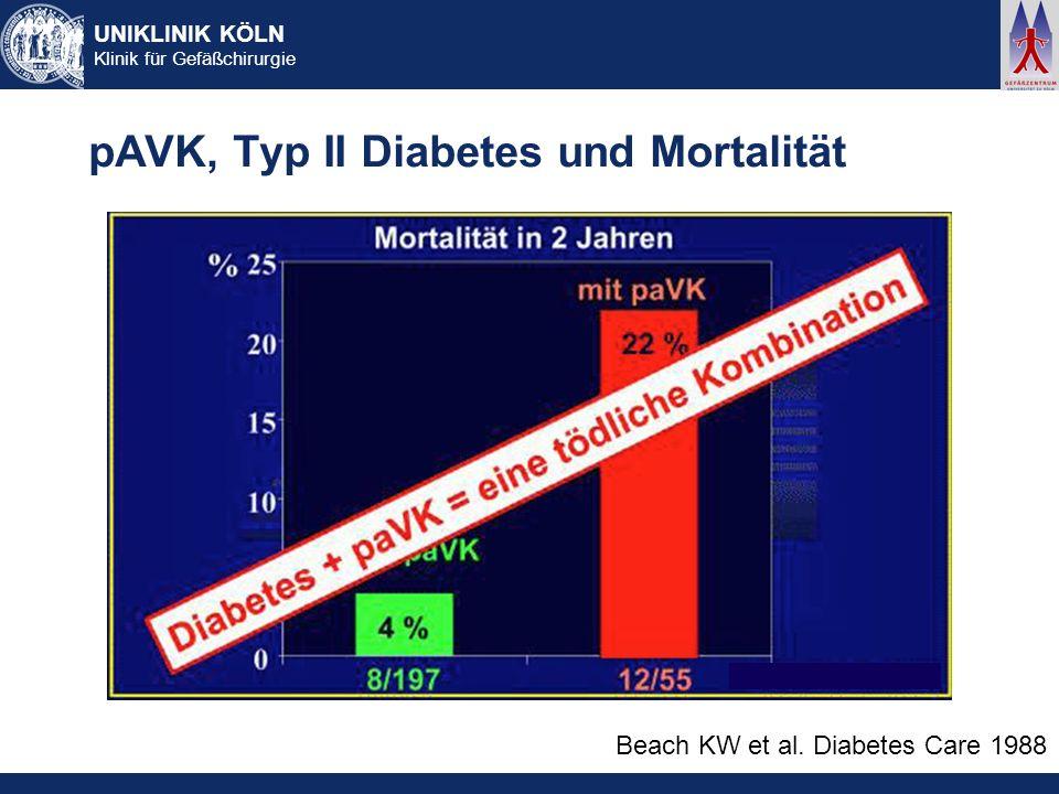 pAVK, Typ II Diabetes und Mortalität