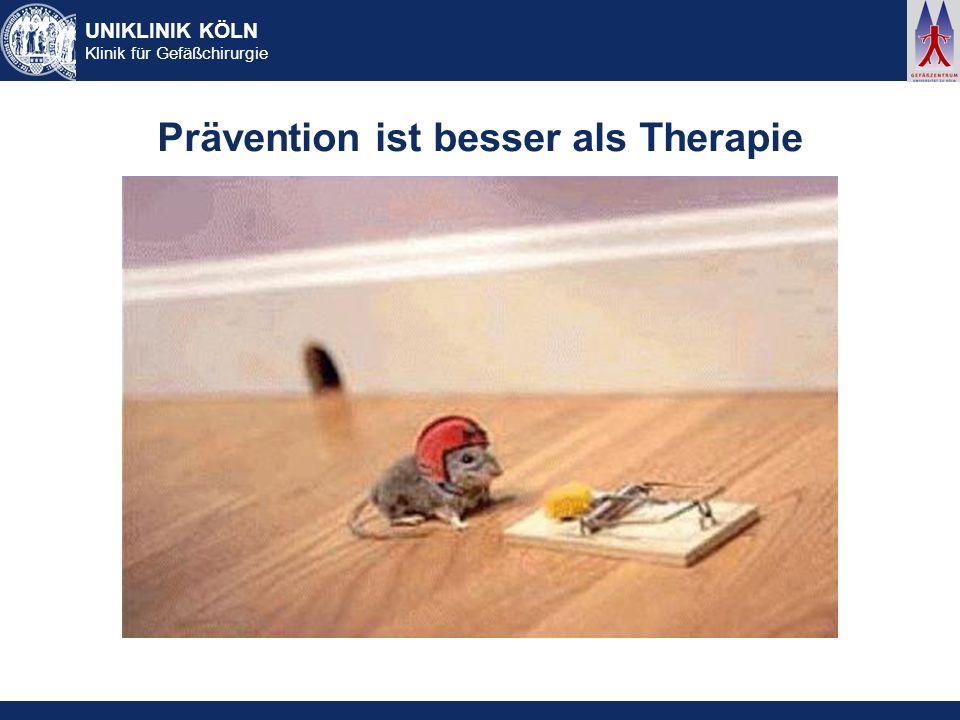 Prävention ist besser als Therapie