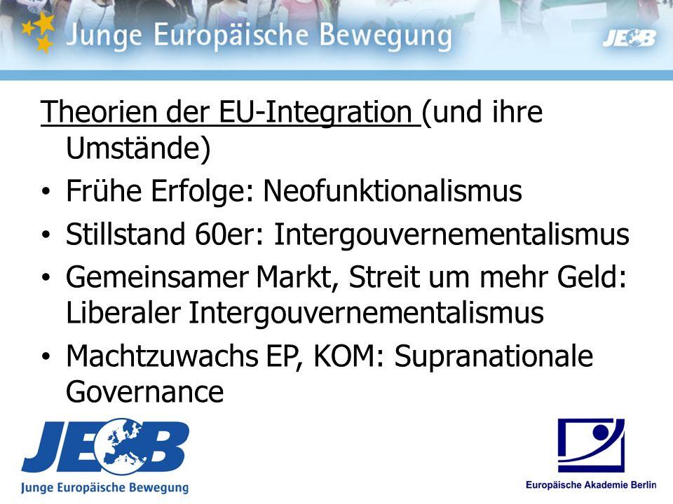 Theorien der EU-Integration (und ihre Umstände)