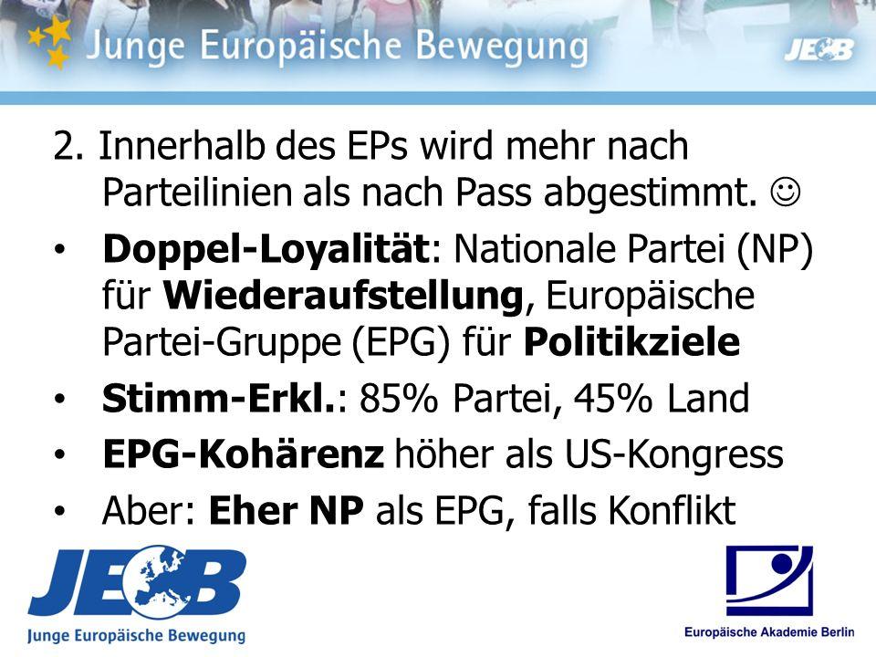 2. Innerhalb des EPs wird mehr nach Parteilinien als nach Pass abgestimmt. 