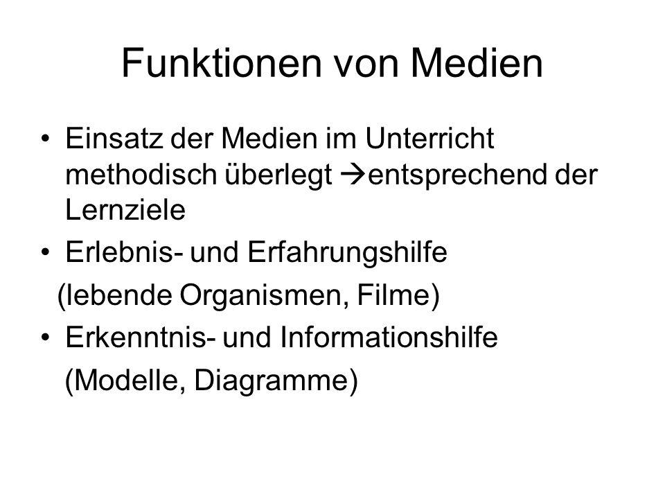 Funktionen von Medien Einsatz der Medien im Unterricht methodisch überlegt entsprechend der Lernziele.