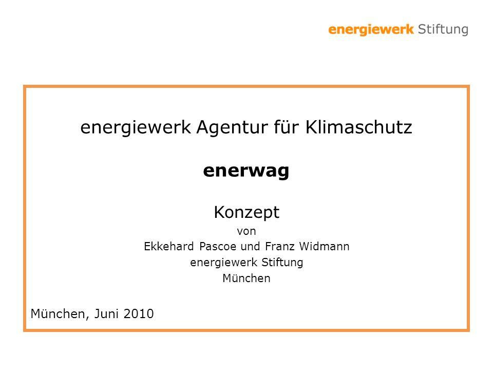 energiewerk Agentur für Klimaschutz enerwag