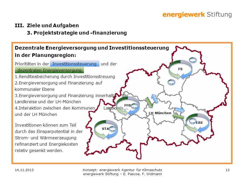 3. Projektstrategie und -finanzierung