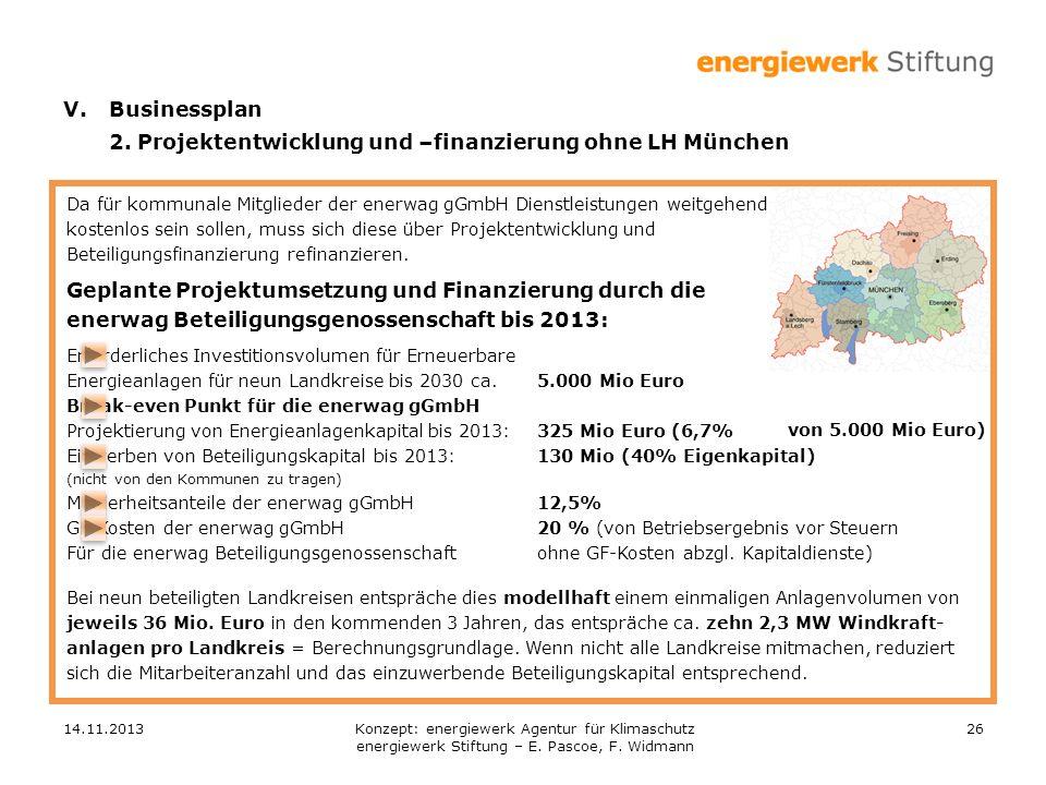 2. Projektentwicklung und –finanzierung ohne LH München
