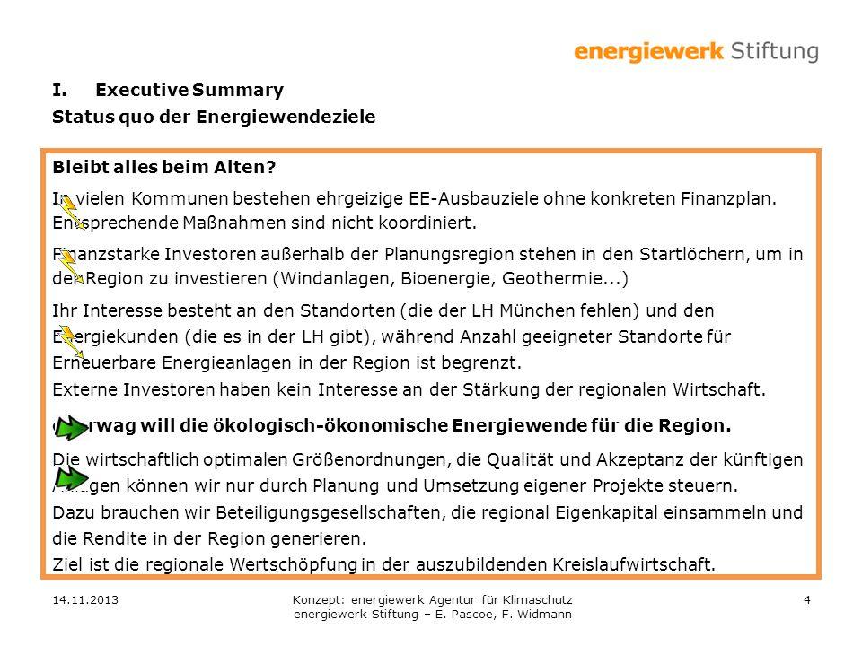 Status quo der Energiewendeziele