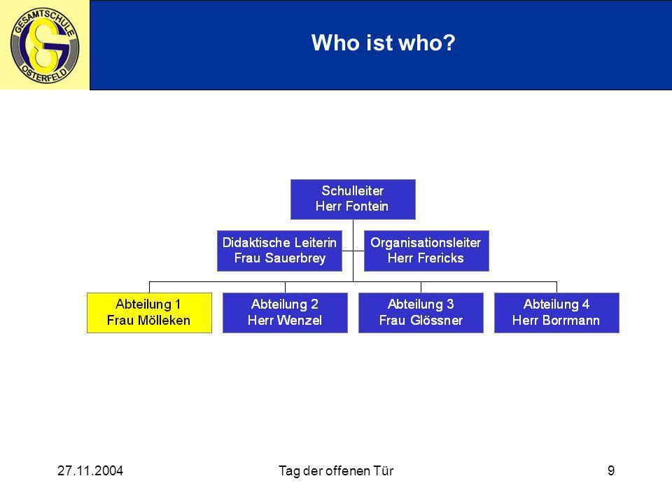 Who ist who 27.11.2004 Tag der offenen Tür